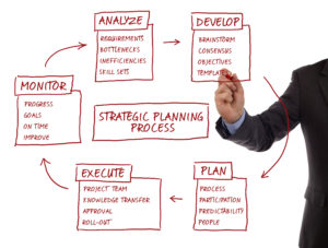 Why You Need A Marketing Plan | DeWinter Marketing & PR - Denver