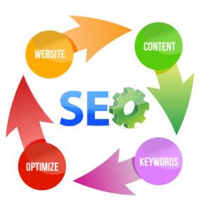 SEO Strategy | DeWinter Marketing & PR – Denver