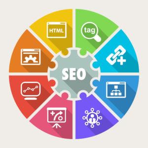 SEO Strategy | DeWinter Marketing & PR - Denver